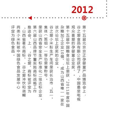 2012..........jpg